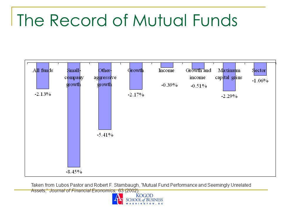 "The Record of Mutual Funds Taken from Lubos Pastor and Robert F. Stambaugh, ""Mutual Fund Performance and Seemingly Unrelated Assets,"" Journal of Finan"