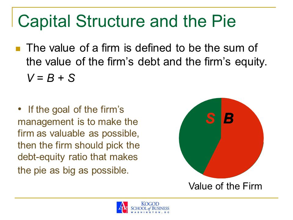 Capital Structure and the Pie The value of a firm is defined to be the sum of the value of the firm's debt and the firm's equity. V = B + S If the goa