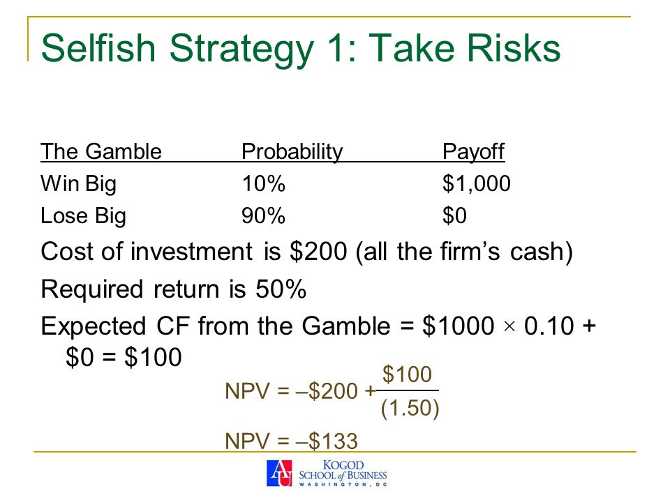 Selfish Strategy 1: Take Risks The GambleProbabilityPayoff Win Big10%$1,000 Lose Big90%$0 Cost of investment is $200 (all the firm's cash) Required re