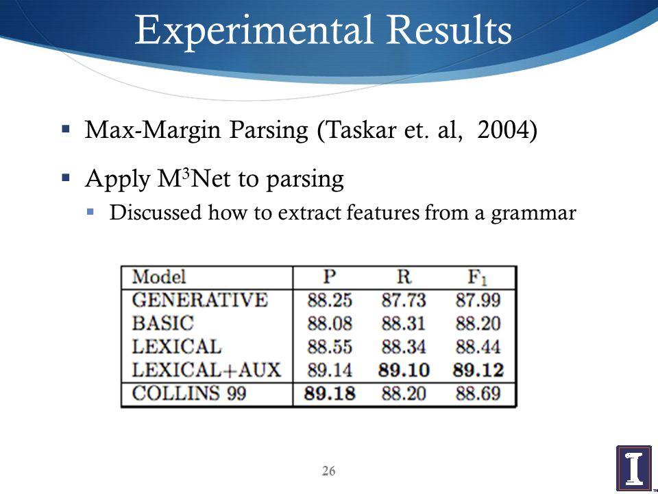 Experimental Results  Max-Margin Parsing (Taskar et.