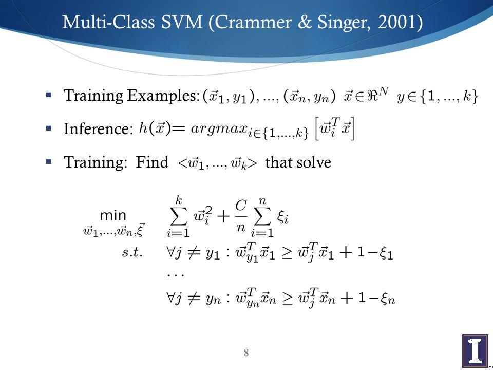 Multi-Class SVM (Crammer & Singer, 2001) The dog chased the cat x S VPNP DetNV NP DetN y1y1 S VP DetNV NP VN y2y2 S VP NP y 58 S VPNP DetNV NP DetN y 12 S VPNP DetNV NP DetN y 34 S VPNP DetNV NP DetN y4y4 9