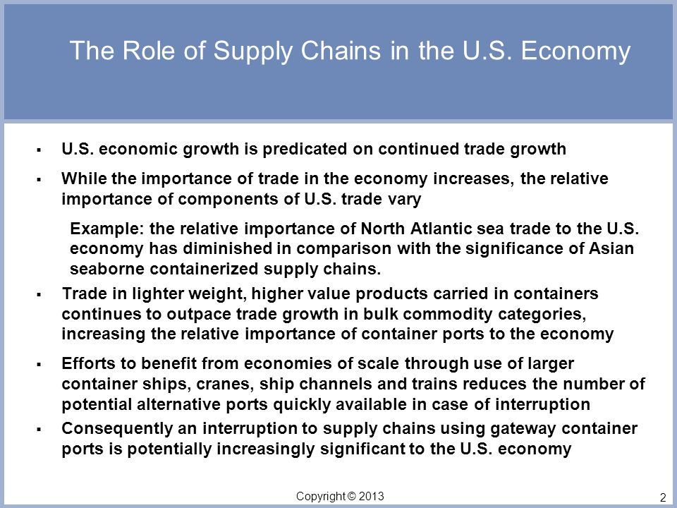 2 The Role of Supply Chains in the U.S. Economy  U.S.