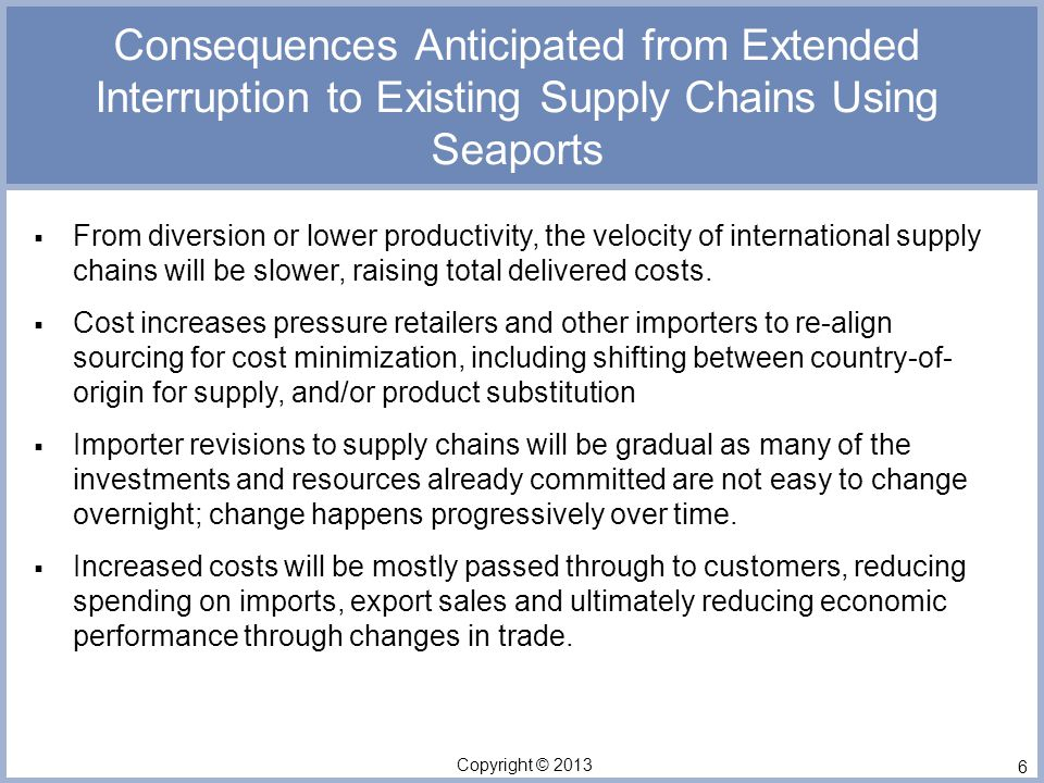 Consequences Anticipated from Extended Interruption to Existing Supply Chains Using Seaports  From diversion or lower productivity, the velocity of international supply chains will be slower, raising total delivered costs.
