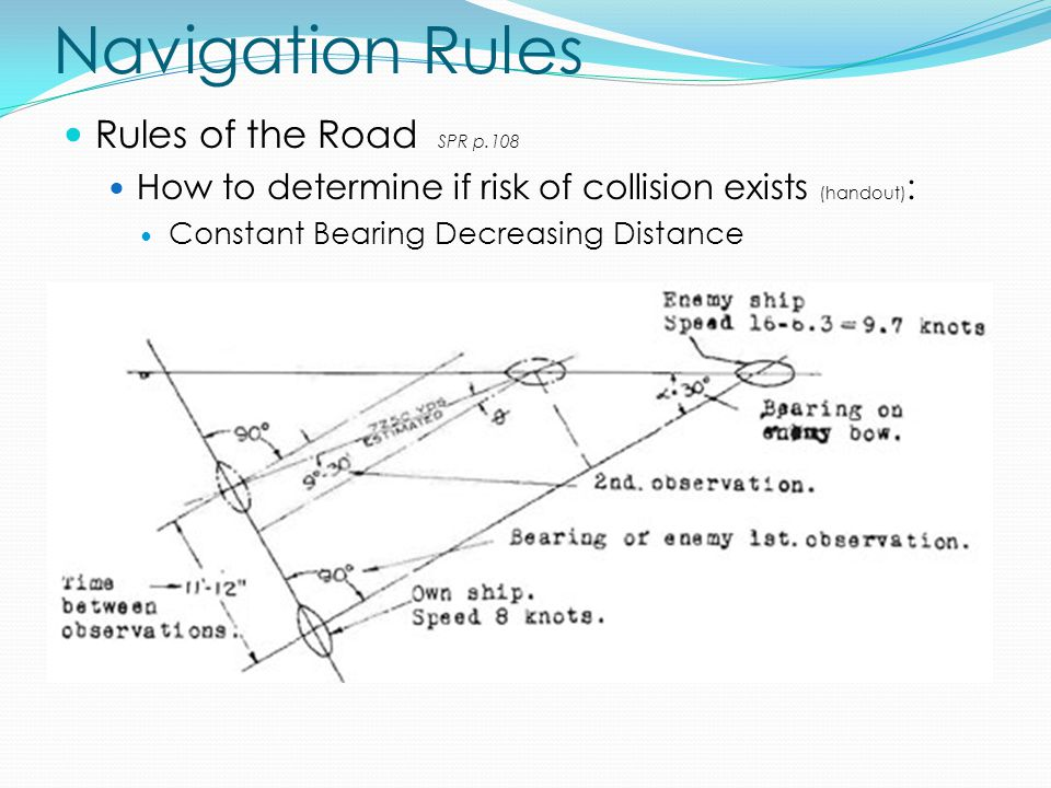 Navigation Rules Rules of the Road What is bearing drift.