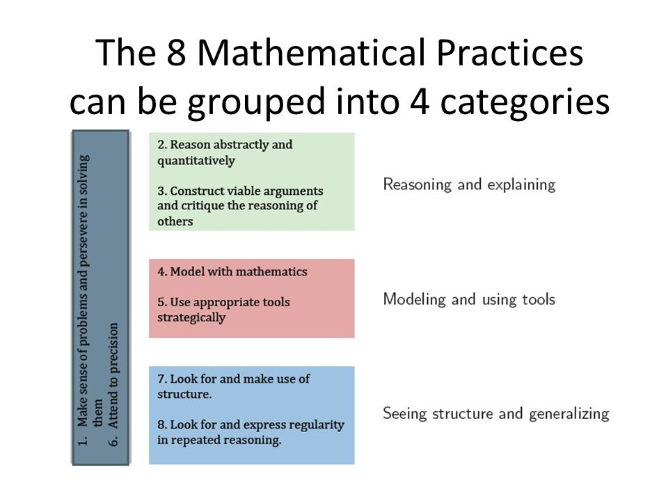The 8 Mathematical Practices can be grouped into 4 categories