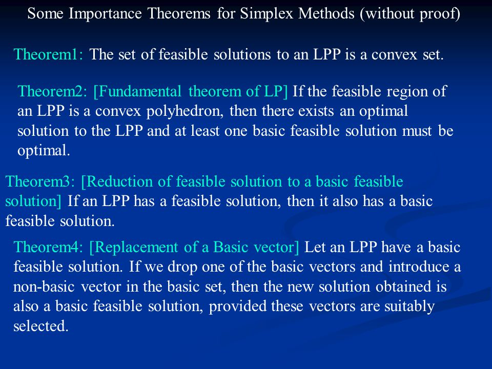 Some Importance Theorems for Simplex Methods (without proof) Theorem1: The set of feasible solutions to an LPP is a convex set.