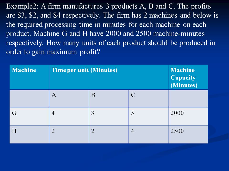 Example2: A firm manufactures 3 products A, B and C.
