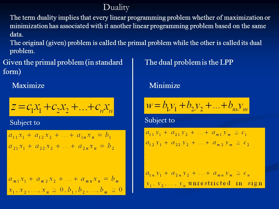 Duality The term duality implies that every linear programming problem whether of maximization or minimization has associated with it another linear programming problem based on the same data.