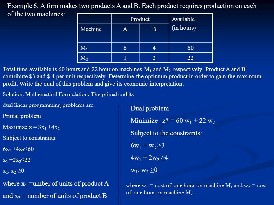 Example 6: A firm makes two products A and B.