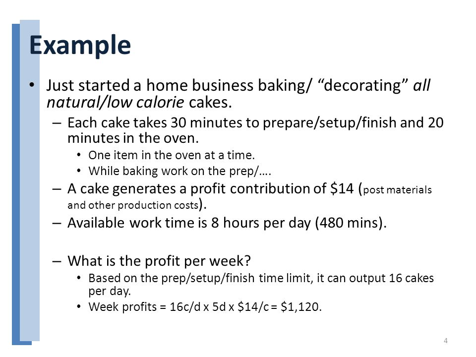 Example Just started a home business baking/ decorating all natural/low calorie cakes.