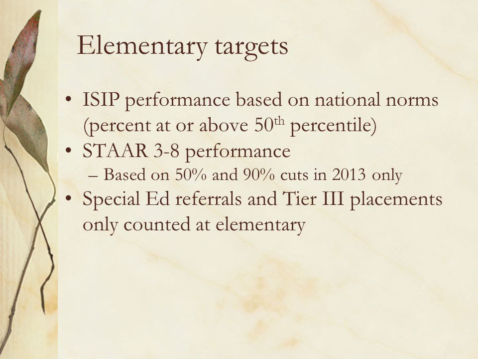 Elementary targets ISIP performance based on national norms (percent at or above 50 th percentile) STAAR 3-8 performance –Based on 50% and 90% cuts in 2013 only Special Ed referrals and Tier III placements only counted at elementary