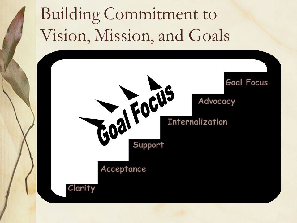 Building Commitment to Vision, Mission, and Goals