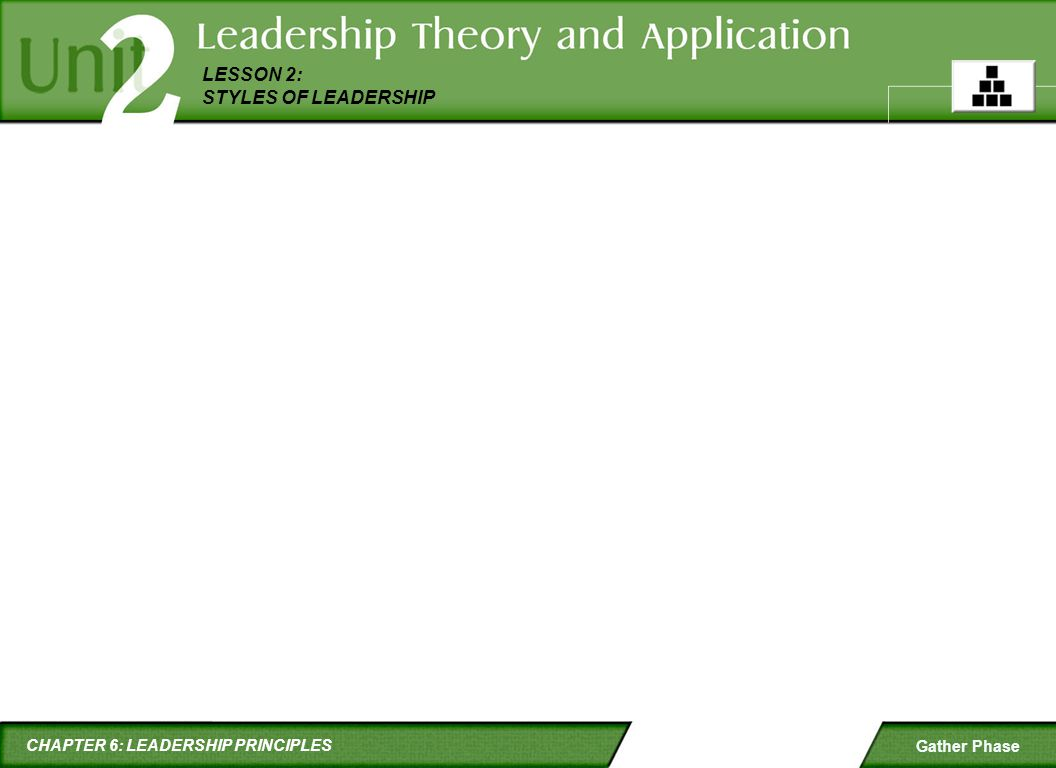 CHAPTER 6: LEADERSHIP PRINCIPLES LESSON 2: STYLES OF LEADERSHIP Gather Phase