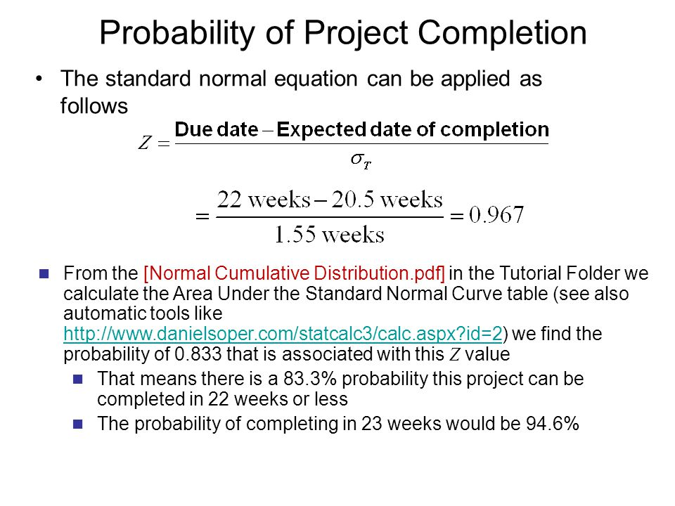 Probability of Project Completion The standard normal equation can be applied as follows From the [Normal Cumulative Distribution.pdf] in the Tutorial Folder we calculate the Area Under the Standard Normal Curve table (see also automatic tools like http://www.danielsoper.com/statcalc3/calc.aspx?id=2) we find the probability of 0.833 that is associated with this Z value http://www.danielsoper.com/statcalc3/calc.aspx?id=2 That means there is a 83.3% probability this project can be completed in 22 weeks or less The probability of completing in 23 weeks would be 94.6%