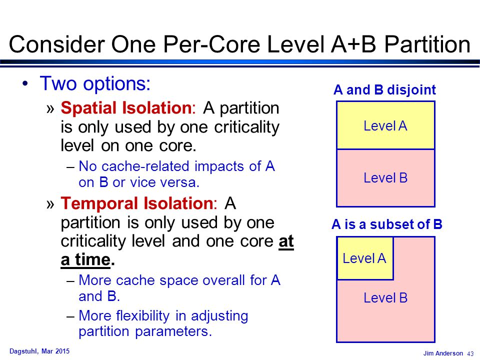 Jim Anderson 43 Dagstuhl, Mar 2015 Consider One Per-Core Level A+B Partition Two options: »Spatial Isolation: A partition is only used by one criticality level on one core.