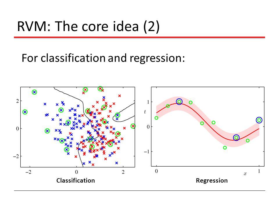 RVM: The core idea (2) For classification and regression: ClassificationRegression
