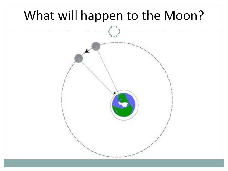 What will happen to the Moon?