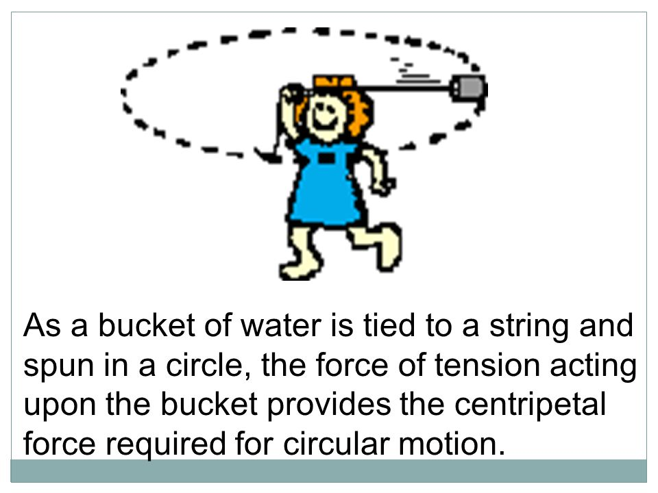 As a bucket of water is tied to a string and spun in a circle, the force of tension acting upon the bucket provides the centripetal force required for