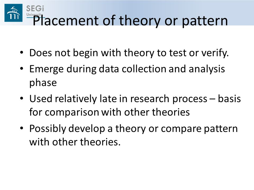Placement of theory or pattern Does not begin with theory to test or verify.
