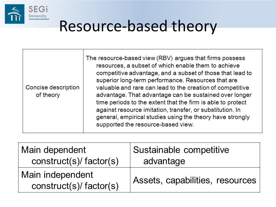 Resource-based theory Main dependent construct(s)/ factor(s) Sustainable competitive advantage Main independent construct(s)/ factor(s) Assets, capabilities, resources Concise description of theory The resource-based view (RBV) argues that firms possess resources, a subset of which enable them to achieve competitive advantage, and a subset of those that lead to superior long-term performance.