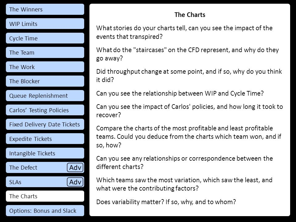 The Charts What stories do your charts tell, can you see the impact of the events that transpired.