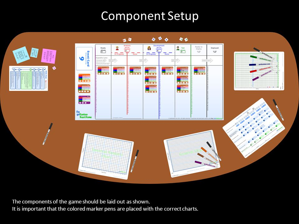 The components of the game should be laid out as shown.