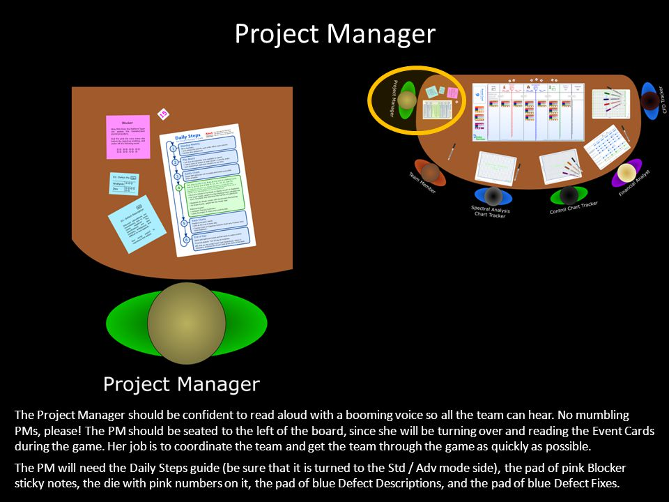 The Project Manager should be confident to read aloud with a booming voice so all the team can hear.