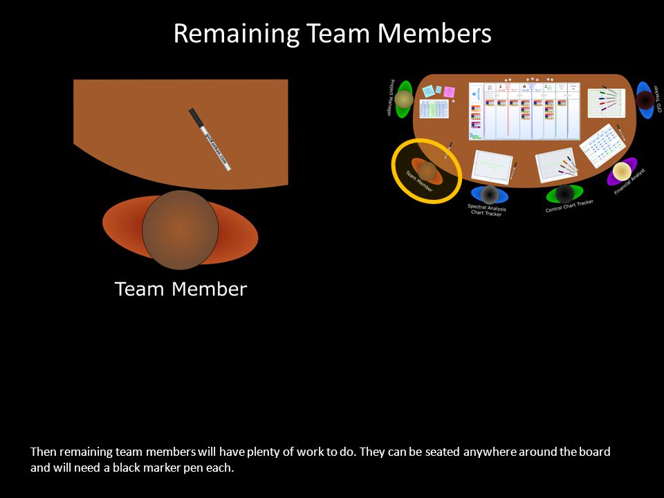 Then remaining team members will have plenty of work to do.