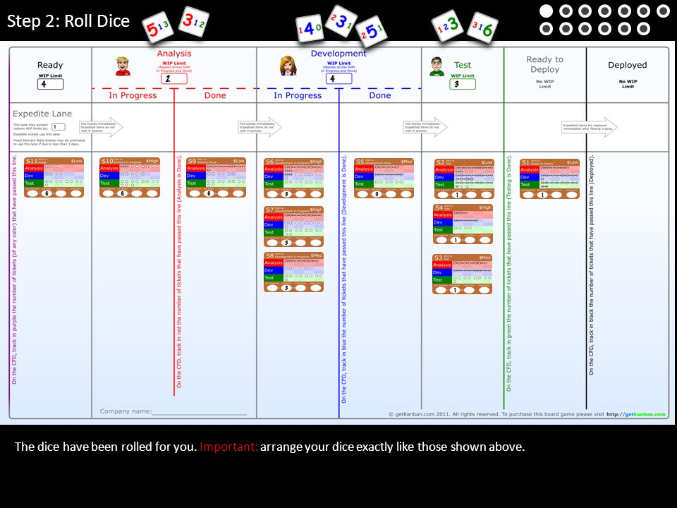 The dice have been rolled for you.Important: arrange your dice exactly like those shown above.