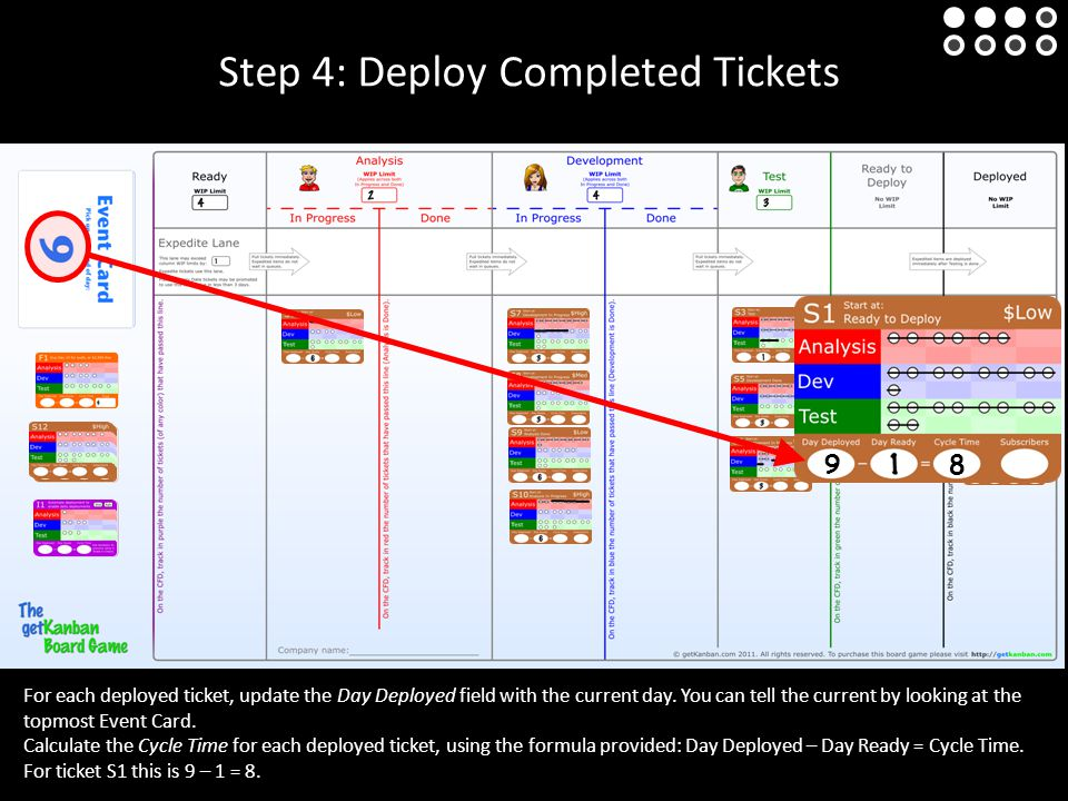 For each deployed ticket, update the Day Deployed field with the current day.