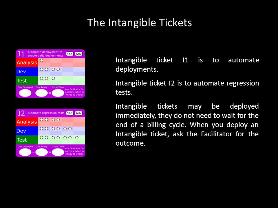 Intangible ticket I1 is to automate deployments.