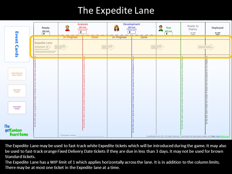 The Expedite Lane The Expedite Lane may be used to fast-track white Expedite tickets which will be introduced during the game.