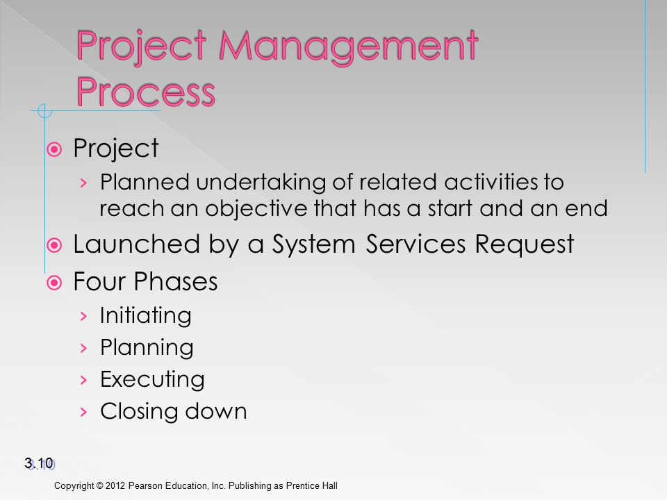  Project › Planned undertaking of related activities to reach an objective that has a start and an end  Launched by a System Services Request  Four Phases › Initiating › Planning › Executing › Closing down Copyright © 2012 Pearson Education, Inc.