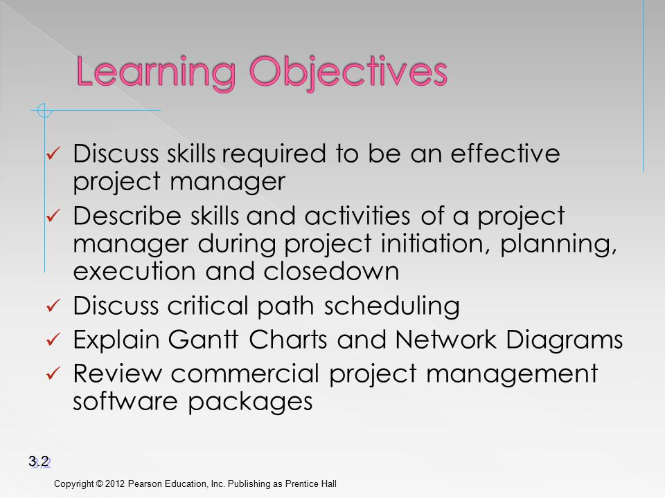 Discuss skills required to be an effective project manager Describe skills and activities of a project manager during project initiation, planning, ex