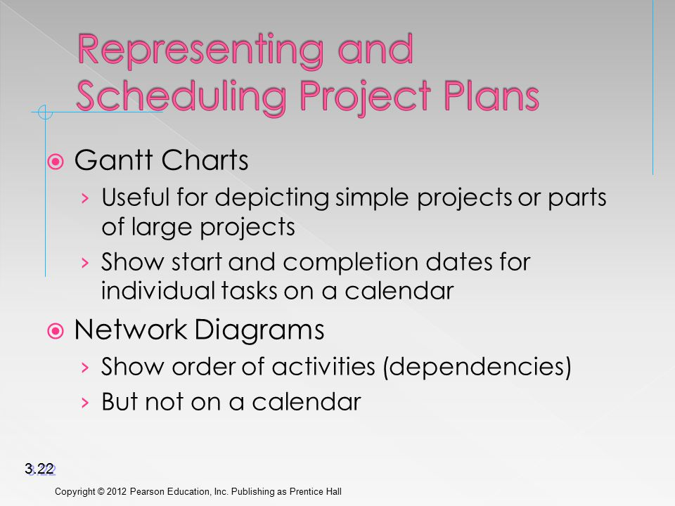  Gantt Charts › Useful for depicting simple projects or parts of large projects › Show start and completion dates for individual tasks on a calendar  Network Diagrams › Show order of activities (dependencies) › But not on a calendar Copyright © 2012 Pearson Education, Inc.