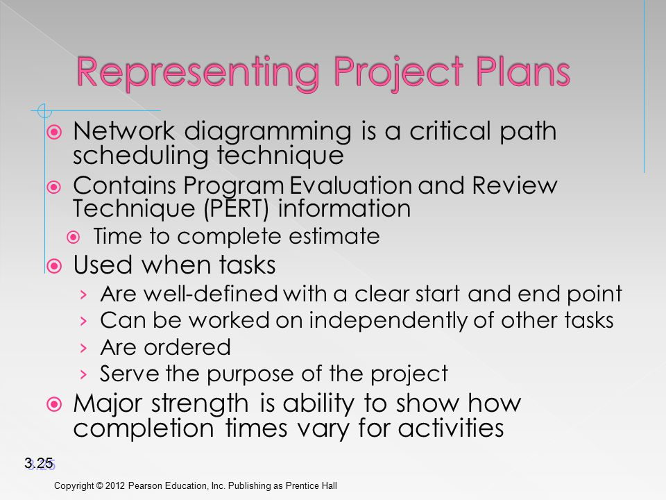  Network diagramming is a critical path scheduling technique  Contains Program Evaluation and Review Technique (PERT) information  Time to complete estimate  Used when tasks › Are well-defined with a clear start and end point › Can be worked on independently of other tasks › Are ordered › Serve the purpose of the project  Major strength is ability to show how completion times vary for activities Copyright © 2012 Pearson Education, Inc.