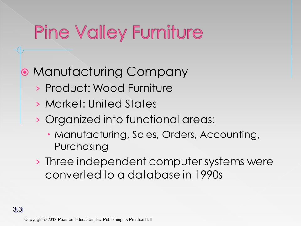  Manufacturing Company › Product: Wood Furniture › Market: United States › Organized into functional areas:  Manufacturing, Sales, Orders, Accounting, Purchasing › Three independent computer systems were converted to a database in 1990s Copyright © 2012 Pearson Education, Inc.