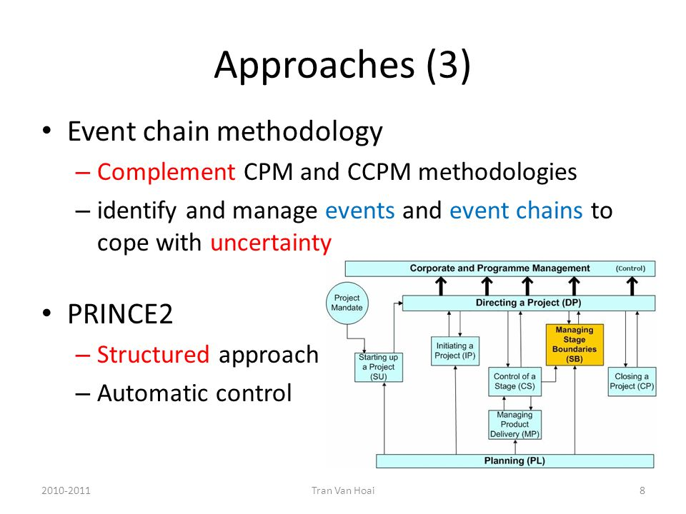 Approaches (4) Process-based management – Maturity models: CMMI (Capability Maturity Model Integration) 2010-2011Tran Van Hoai9