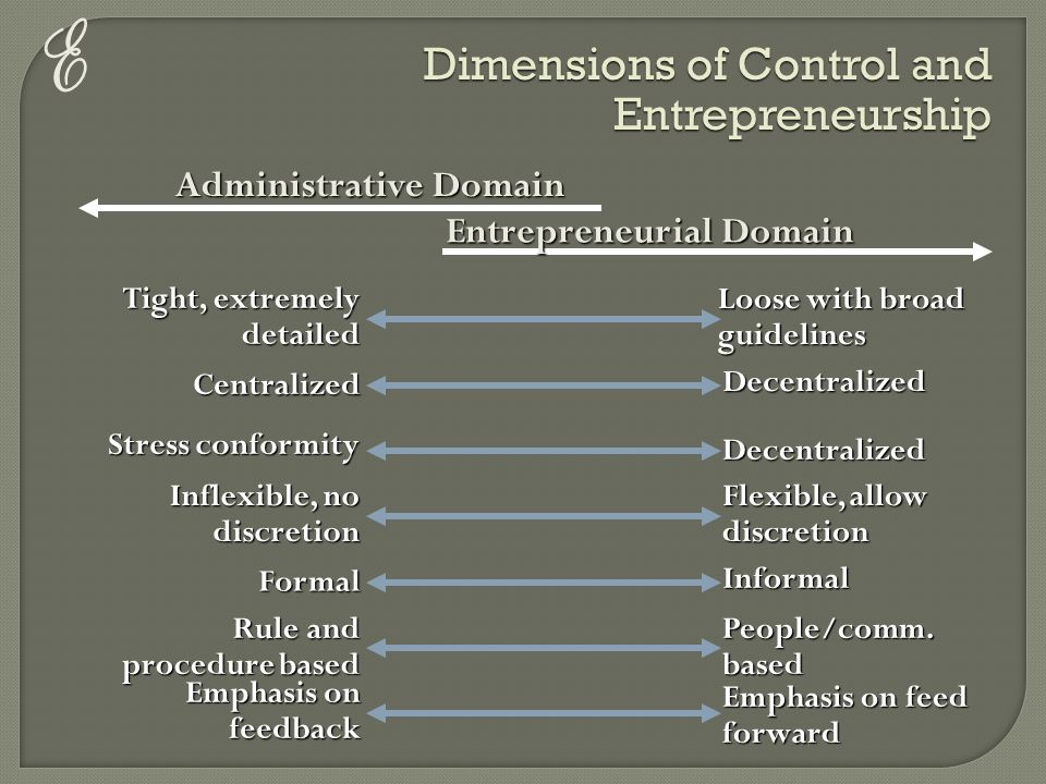 E Administrative Domain Entrepreneurial Domain Tight, extremely detailed Centralized Stress conformity Inflexible, no discretion Formal Rule and procedure based Emphasis on feedback Loose with broad guidelines Decentralized Decentralized Flexible, allow discretion Informal People/comm.