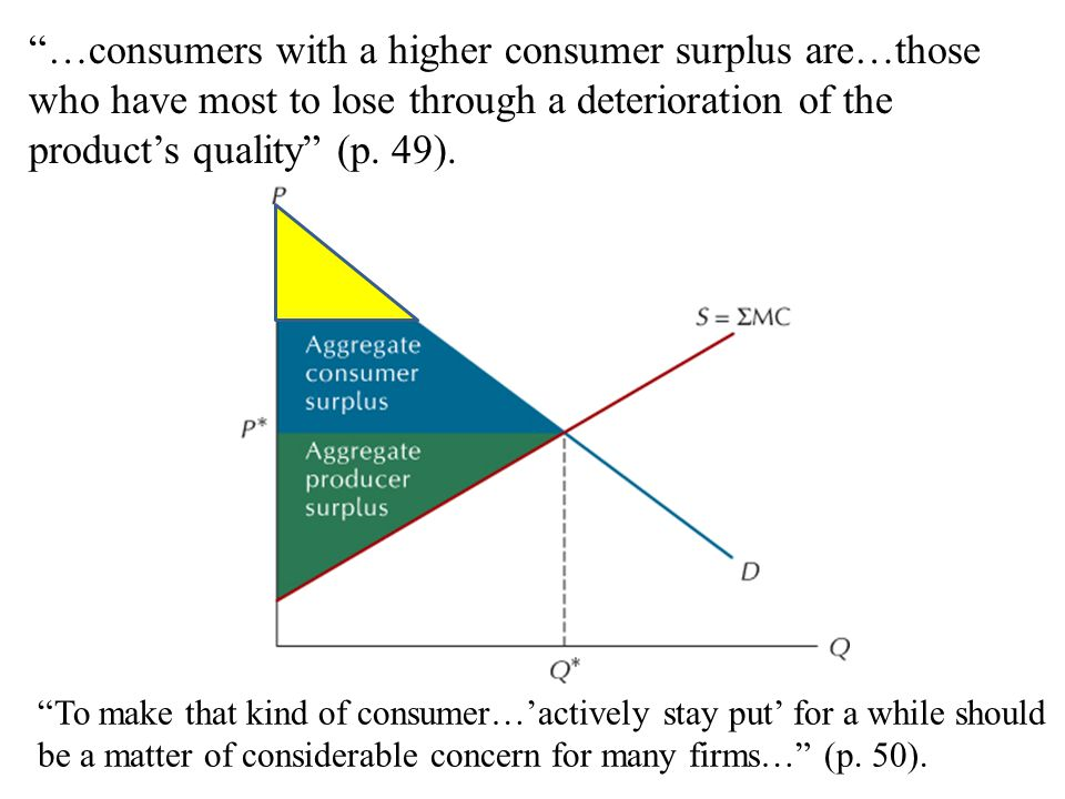 """…consumers with a higher consumer surplus are…those who have most to lose through a deterioration of the product's quality"" (p. 49). ""To make that ki"