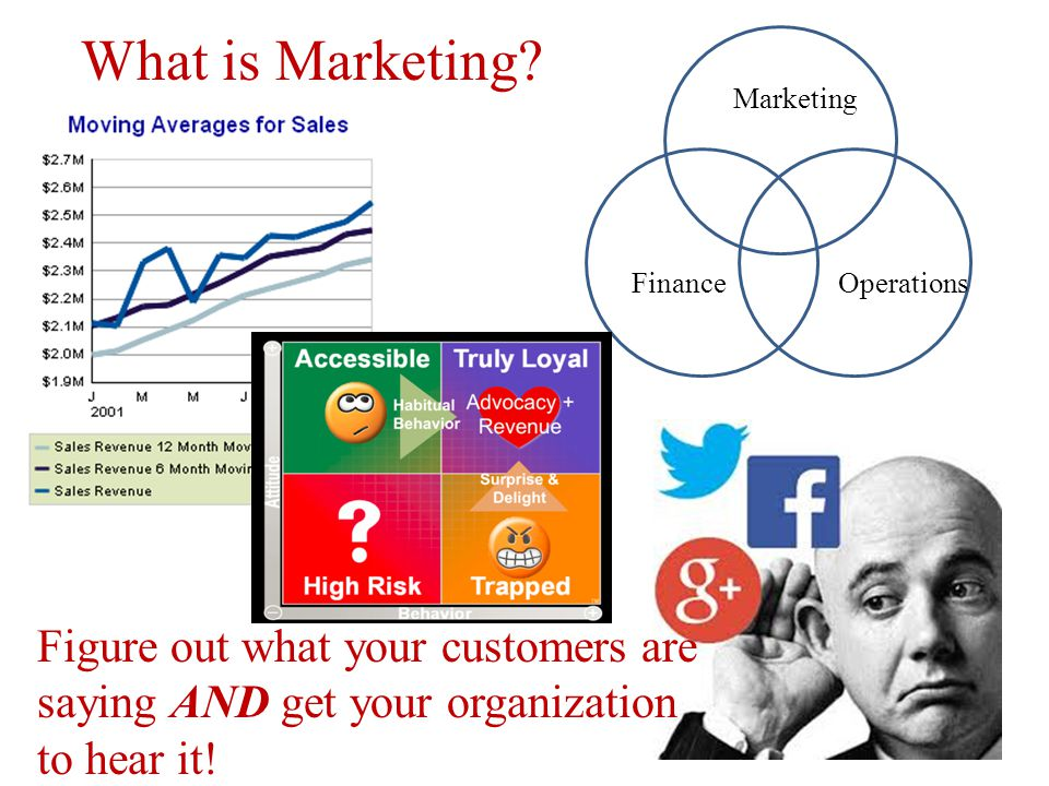 Marketing FinanceOperations What is Marketing? Figure out what your customers are saying AND get your organization to hear it!