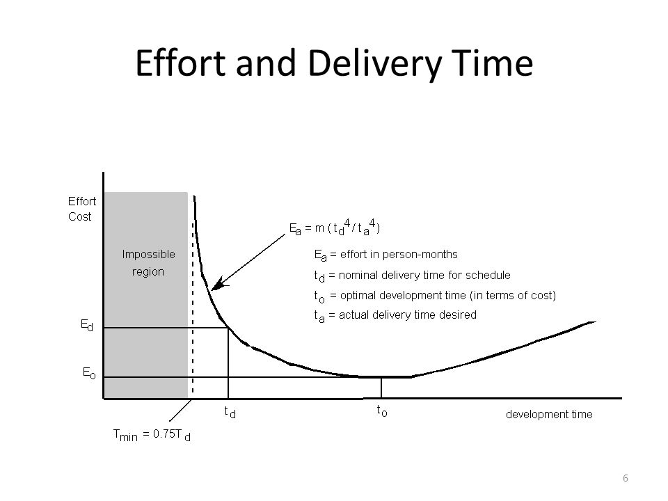 Scheduling (2) Both PERT and CPM provide quantitative tools that allow the s/w planner to – Determine the critical path – the chain of tasks that determines the duration of the project – Establish most likely time estimates for individual tasks by applying statistical models – Calculate boundary times that define a time window for a particular task 17