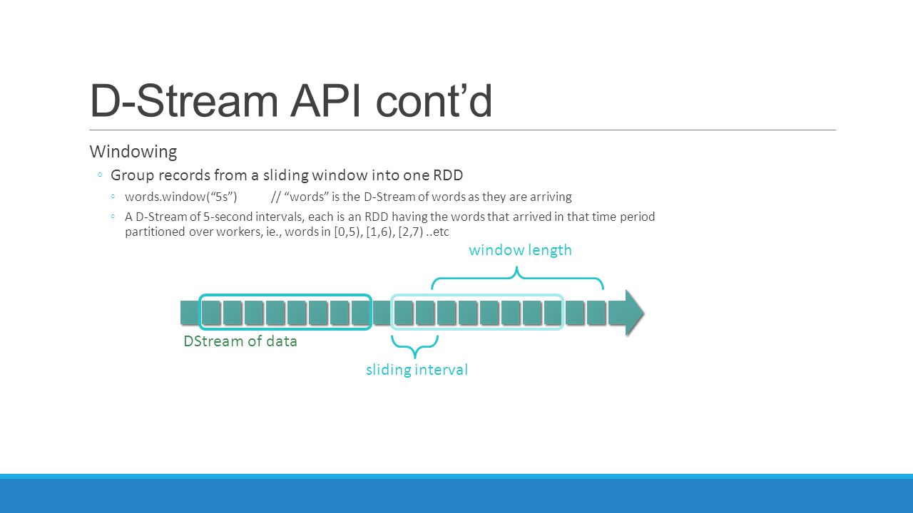 """D-Stream API cont'd Windowing ◦Group records from a sliding window into one RDD ◦words.window(""""5s"""") // """"words"""" is the D-Stream of words as they are ar"""