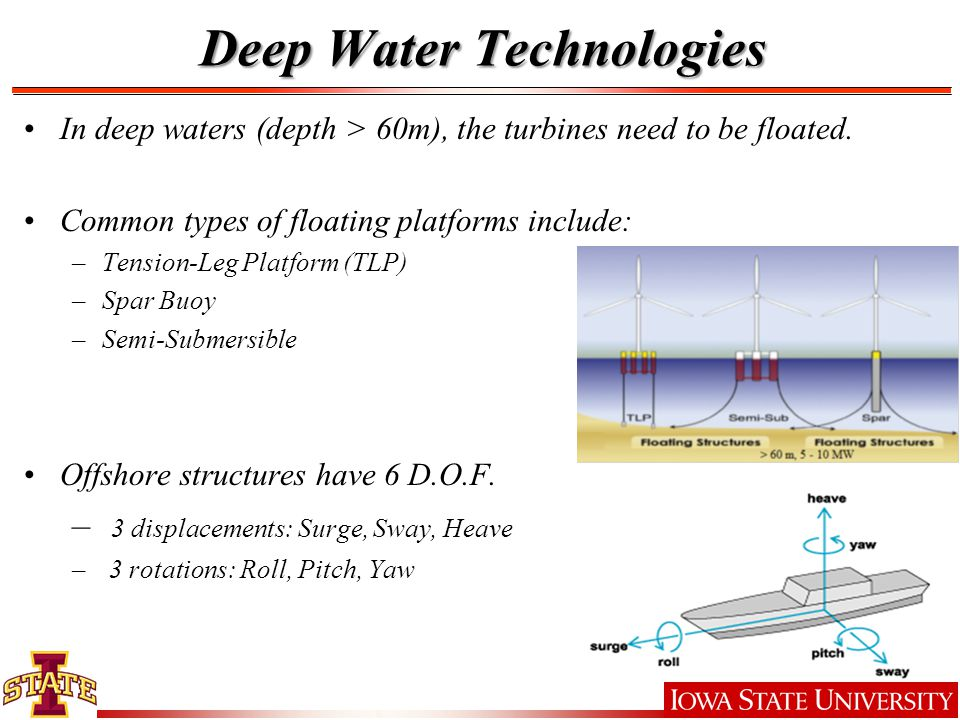 Deep Water Technologies In deep waters (depth > 60m), the turbines need to be floated.