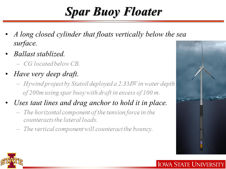 Spar Buoy Floater A long closed cylinder that floats vertically below the sea surface.
