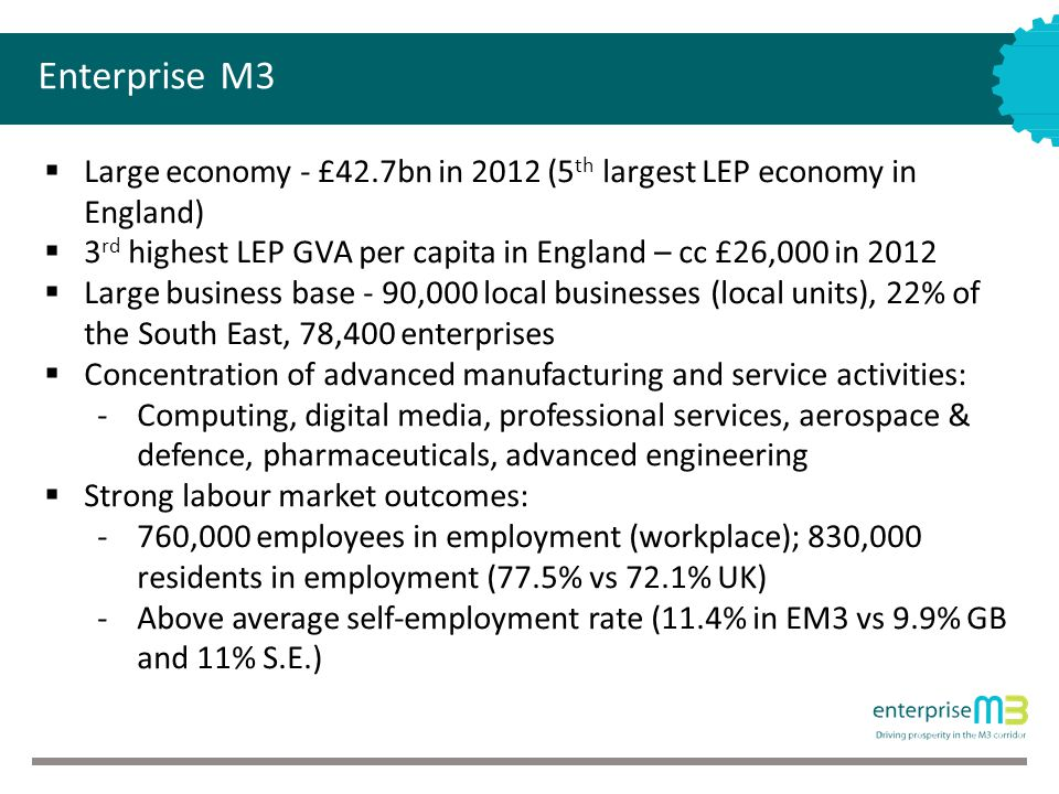 Enterprise M3  Large economy - £42.7bn in 2012 (5 th largest LEP economy in England)  3 rd highest LEP GVA per capita in England – cc £26,000 in 201