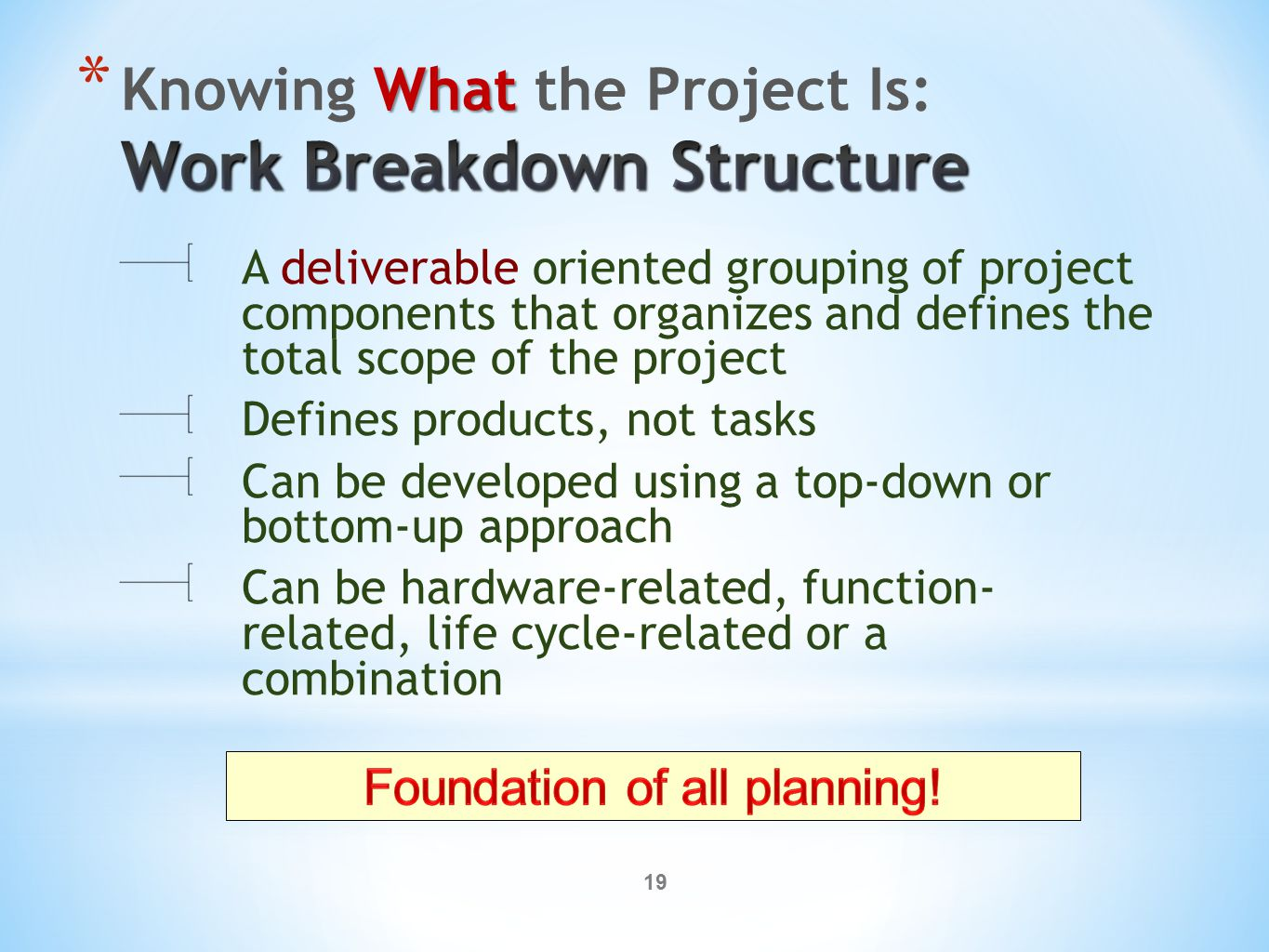 19 A deliverable oriented grouping of project components that organizes and defines the total scope of the project Defines products, not tasks Can be developed using a top-down or bottom-up approach Can be hardware-related, function- related, life cycle-related or a combination