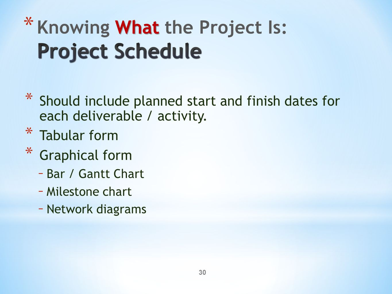 30 * Should include planned start and finish dates for each deliverable / activity. * Tabular form * Graphical form – Bar / Gantt Chart – Milestone ch