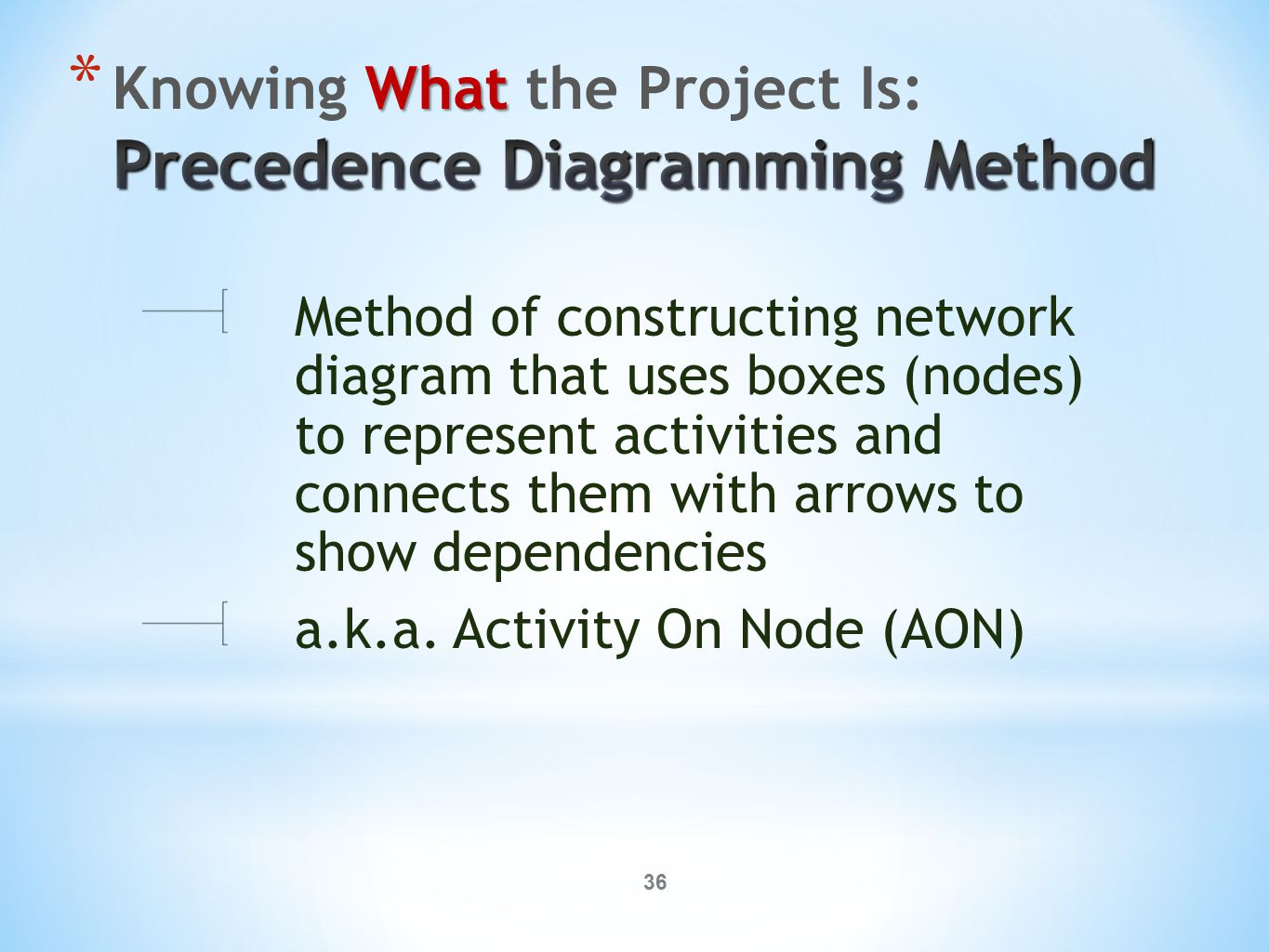 36 Method of constructing network diagram that uses boxes (nodes) to represent activities and connects them with arrows to show dependencies a.k.a. Ac