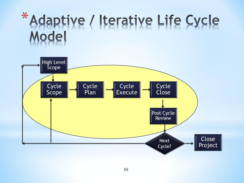 56 Next Cycle